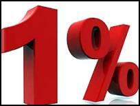 Adó 1% hír borítója